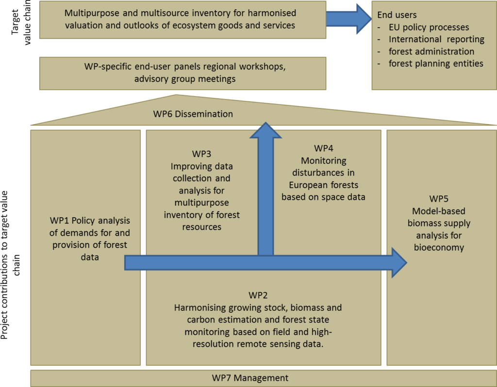 WP explained - Click to enlarge